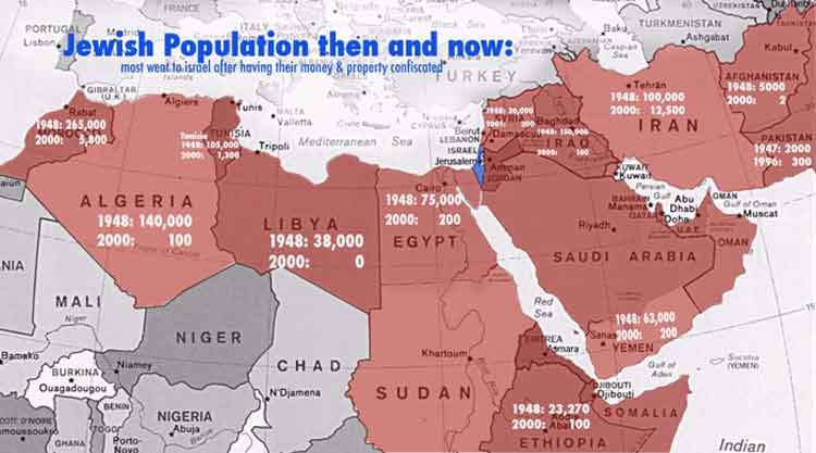 Jewish population in Arab countries, then and now