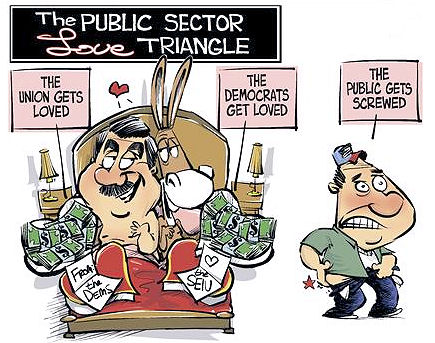 Public-sector Unions